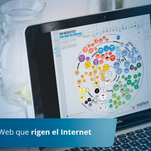 los-sitios-web-que-rigen-el-internet